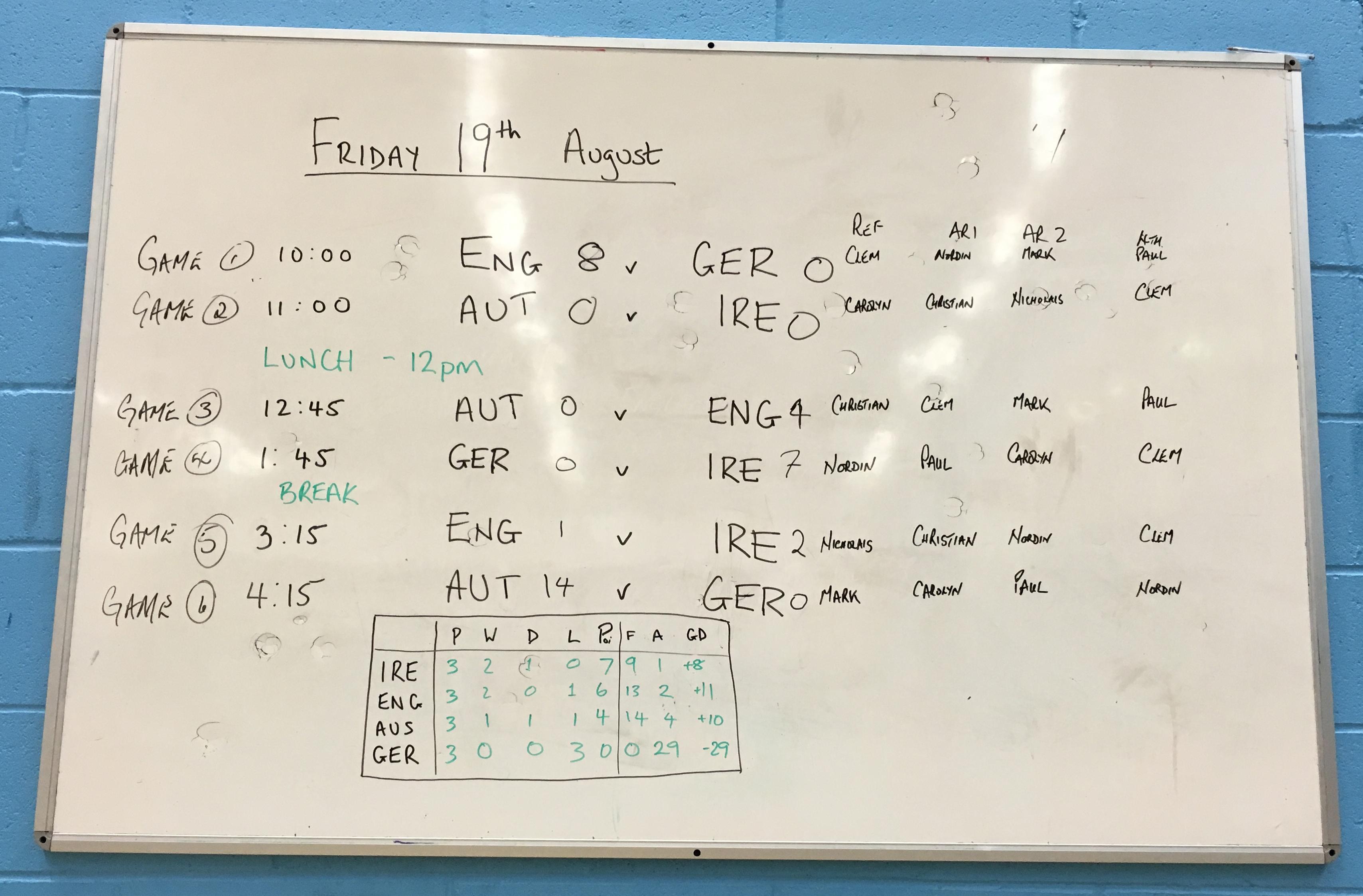 Tabelle der Vorrunde des Turniers am 19. August 2016 in Sevenoaks / England