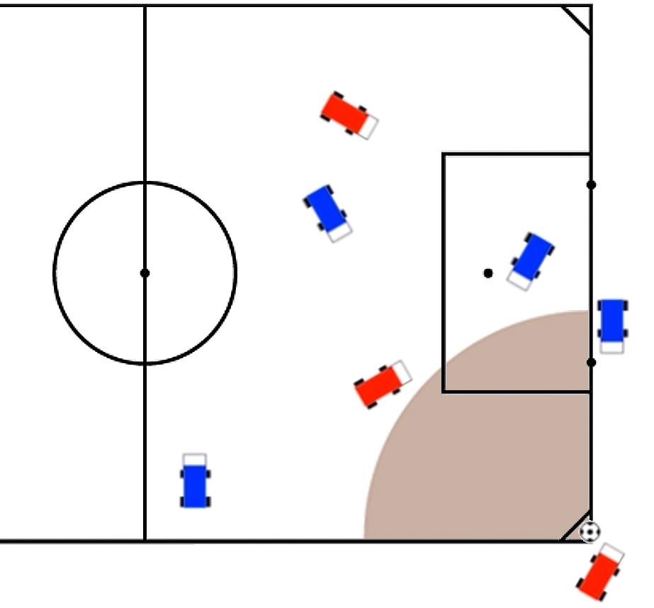 Eckball - klassische Anordnung - Tormann hinter der Linie