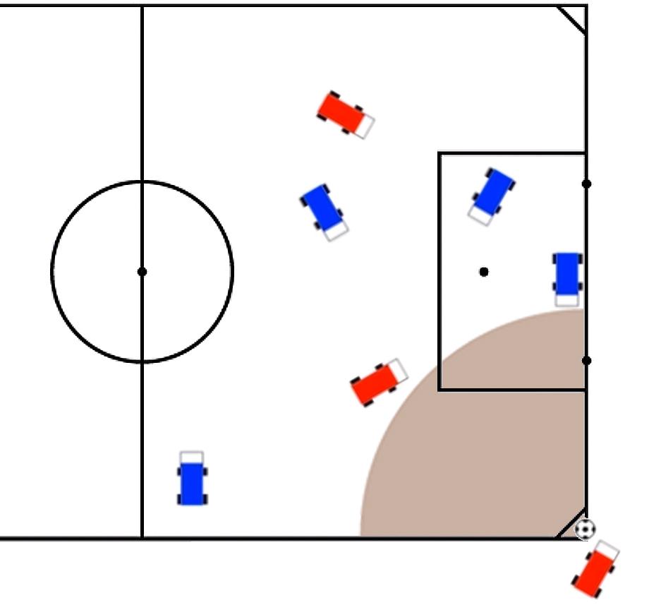 Eckball - Tormann vor der Linie
