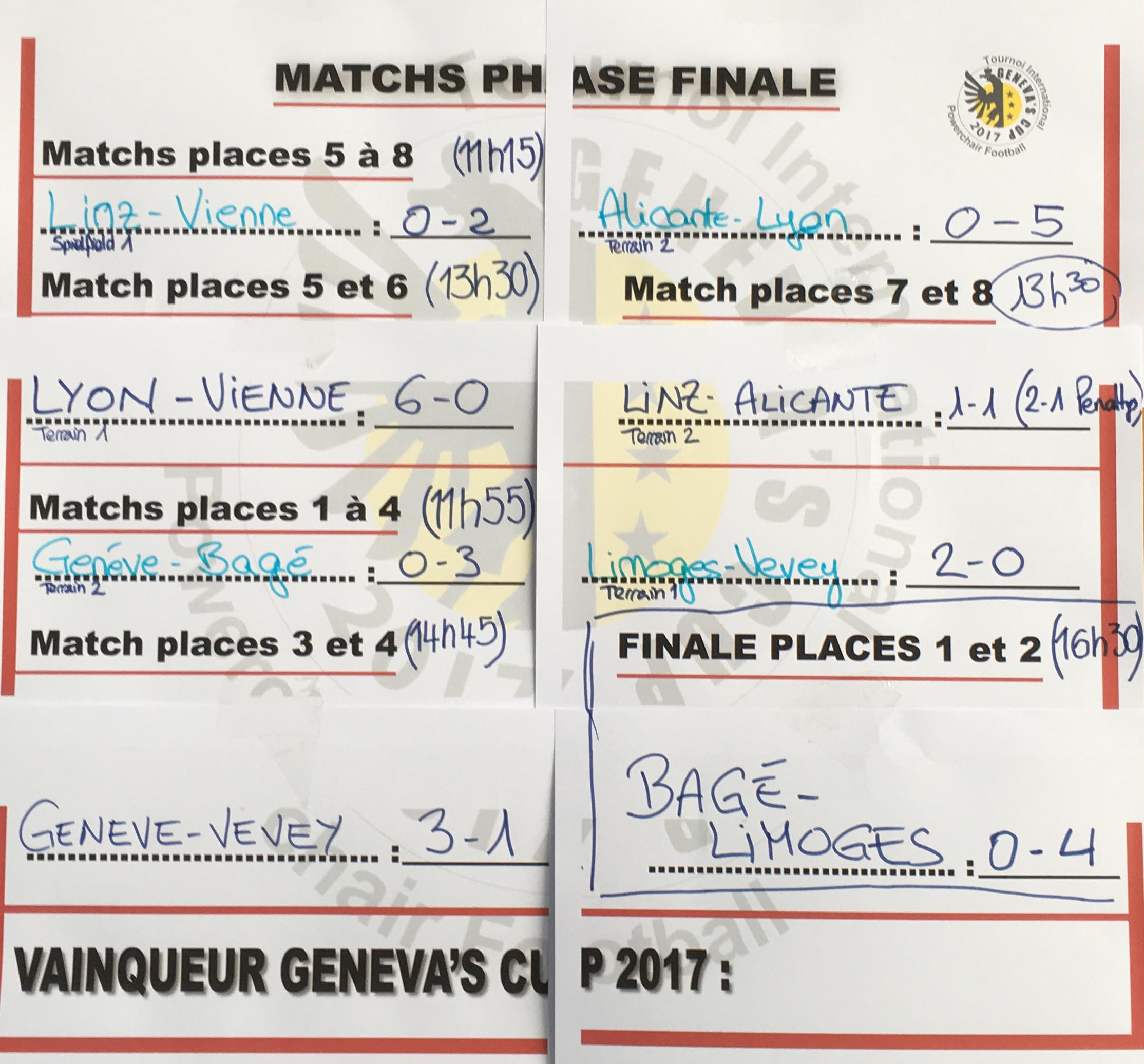 Platzierungsspiele - 3. Genf CUP