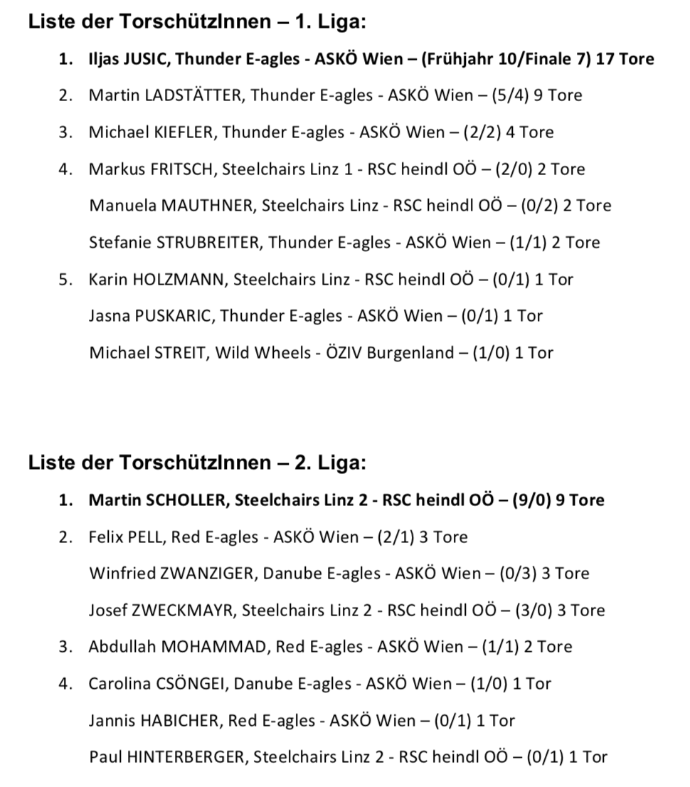 Liga 2017 - TorschützInnen