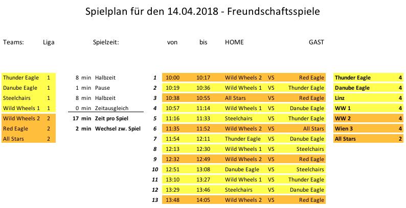 Spielplan Freundschaftsspiele am 14. April 2018