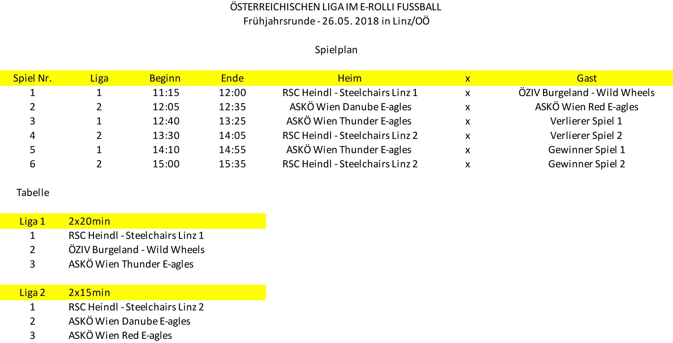 Spielplan - Liga 2018 - 1. Spieltag am 26. Mai in Linz