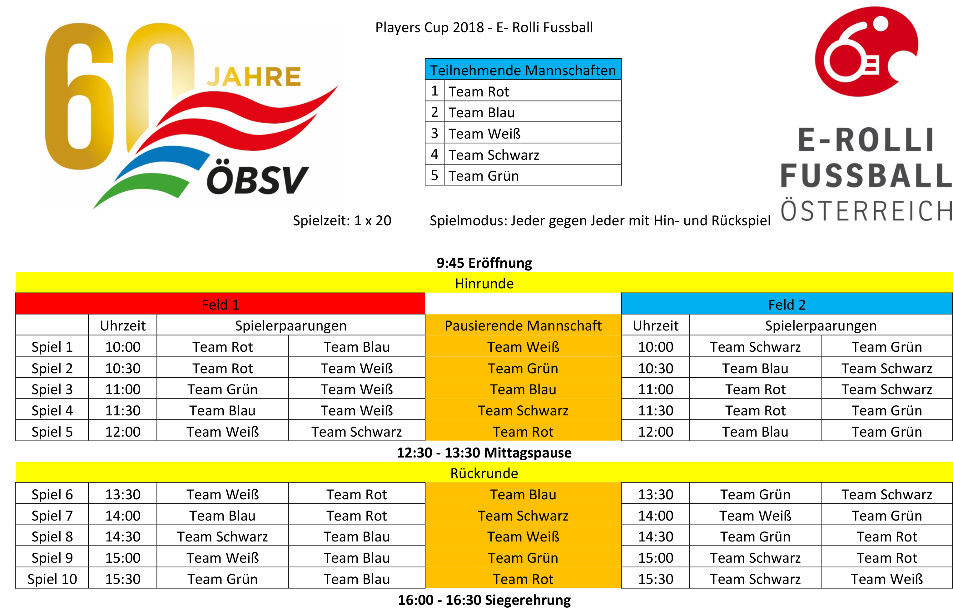 Spielplan Players Cup
