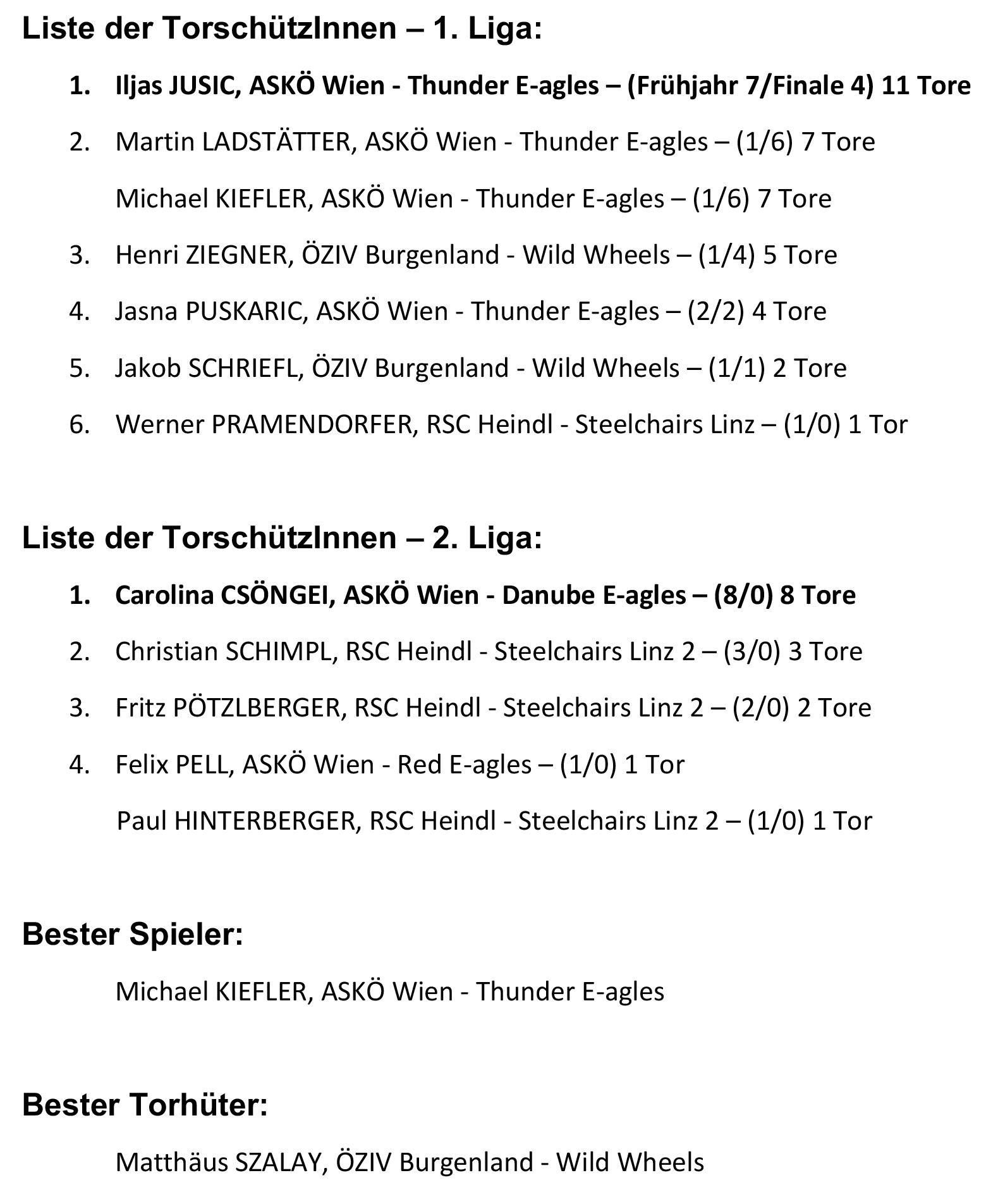 Liga 2018 - Auszeichnungen