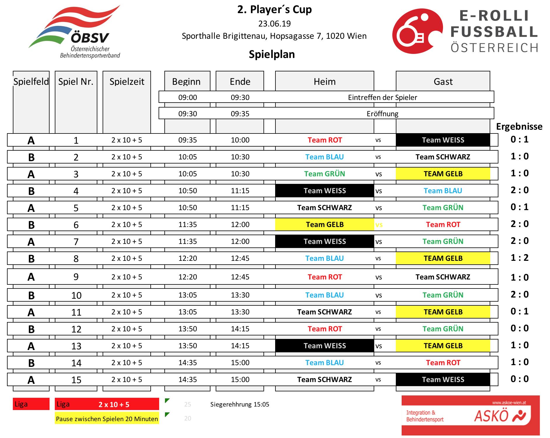 Spielplan und Ergebnisse des 2. Player's CUP vom 23. Juni 2019